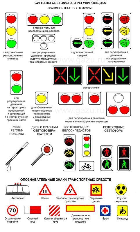 Сигналы светофора в рк